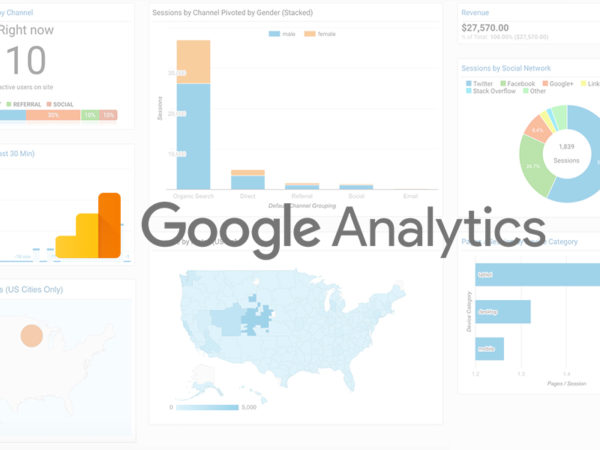 Analítica web: Google Analytics